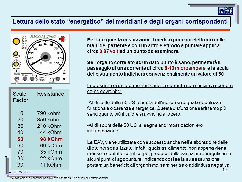 Lettura dello stato energetico dei meridiani e degli organi corrispondenti
