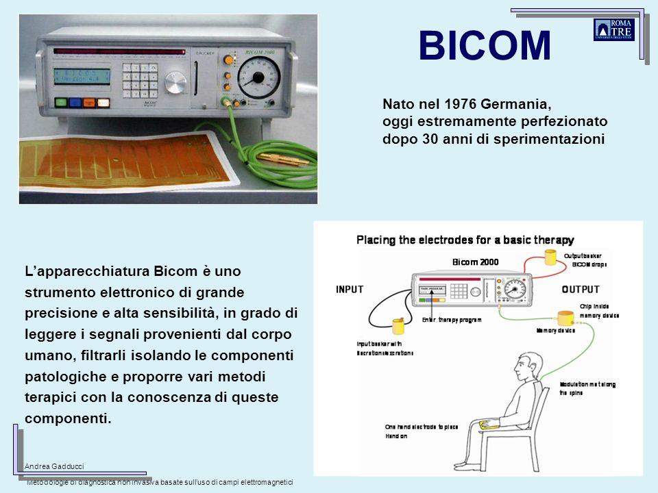BICOM Nato nel 1976 Germania,
