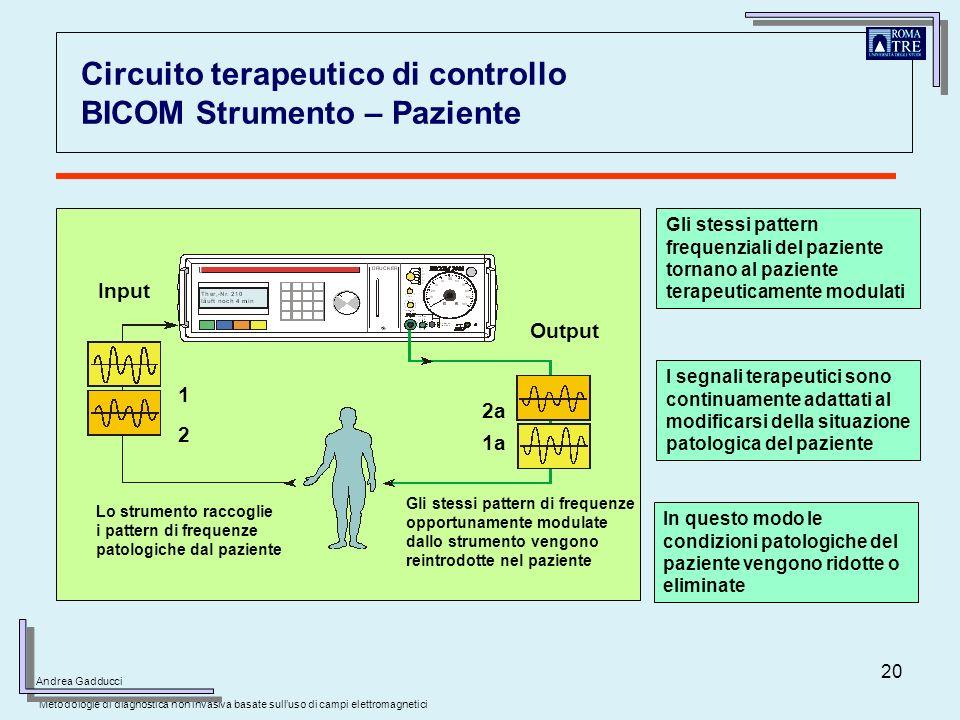 Circuito terapeutico di controllo BICOM Strumento – Paziente