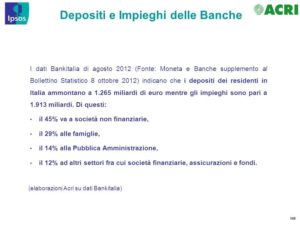 Depositi e Impieghi delle Banche