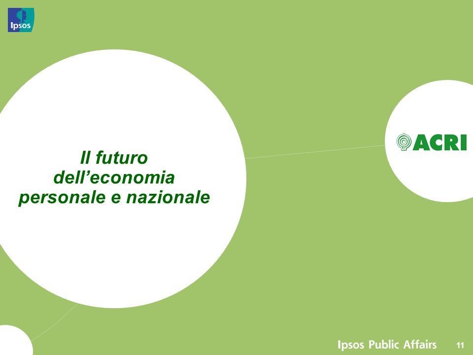 Il futuro dell'economia personale e nazionale
