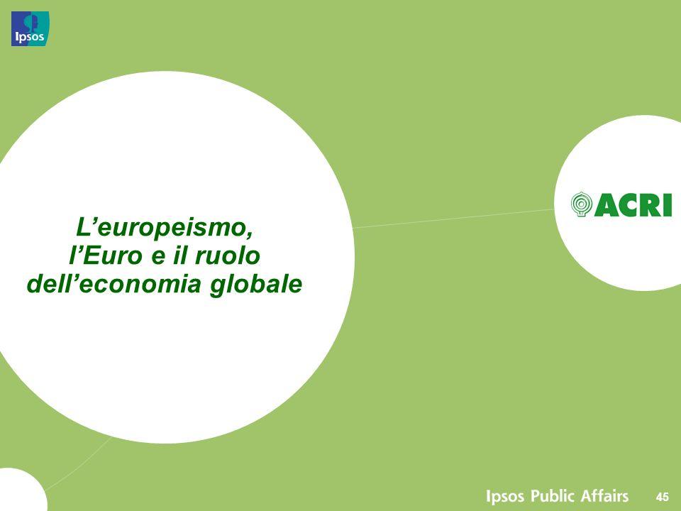 L'europeismo, l'Euro e il ruolo dell'economia globale
