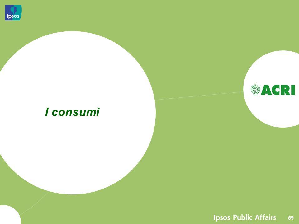 I consumi 59