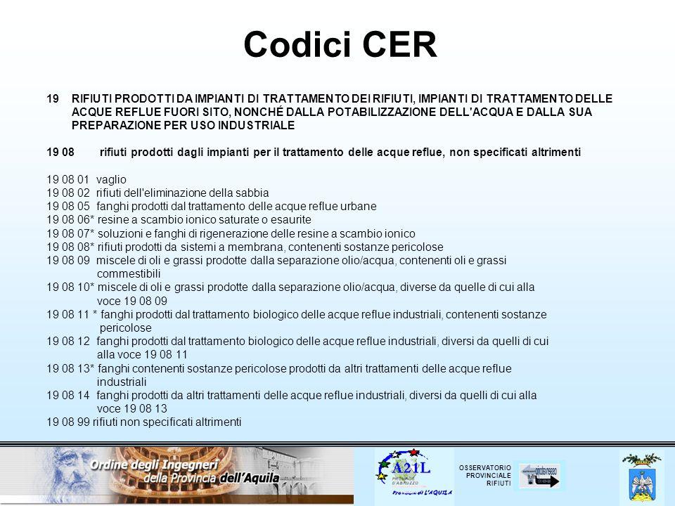 Codici CER