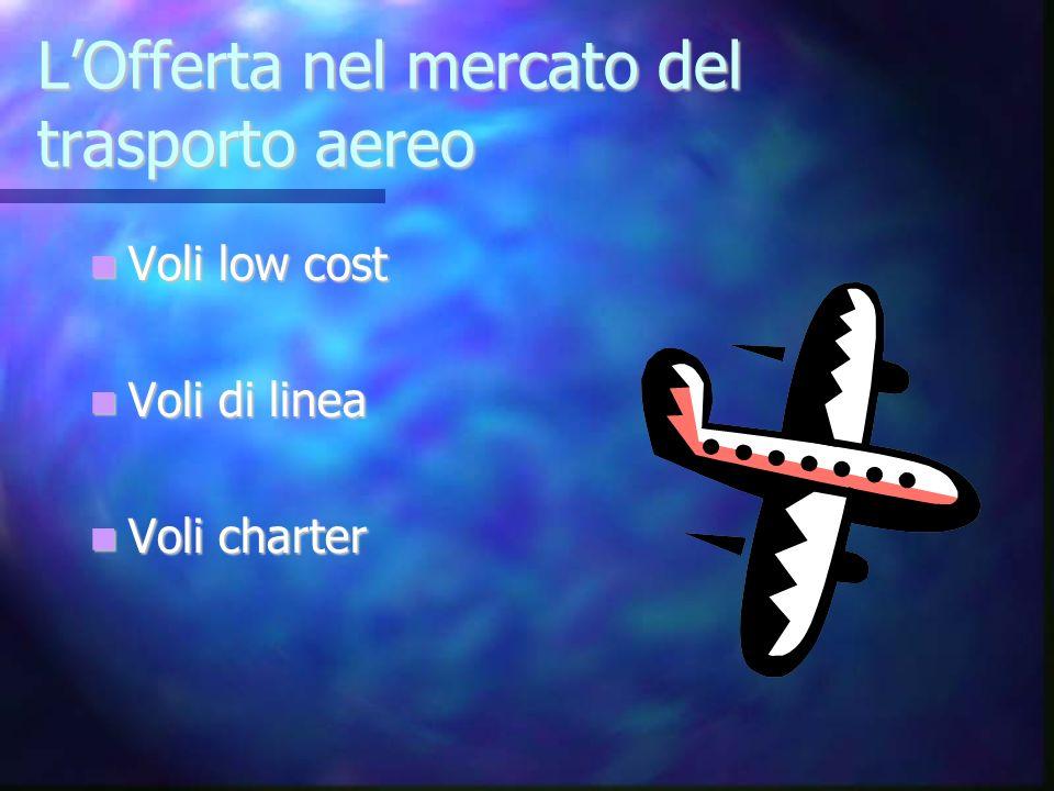 L'Offerta nel mercato del trasporto aereo