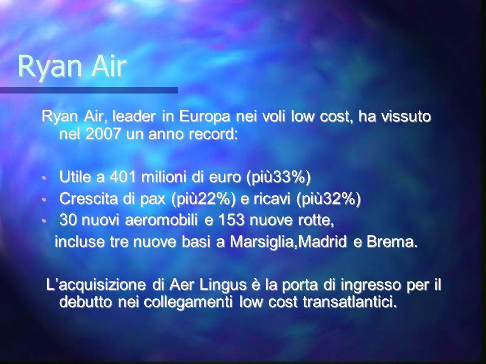 Ryan Air Ryan Air, leader in Europa nei voli low cost, ha vissuto nel 2007 un anno record: Utile a 401 milioni di euro (più33%)