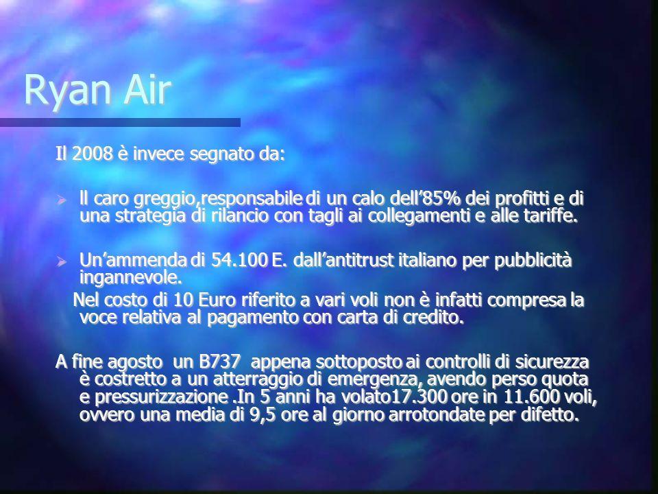 Ryan Air Il 2008 è invece segnato da: