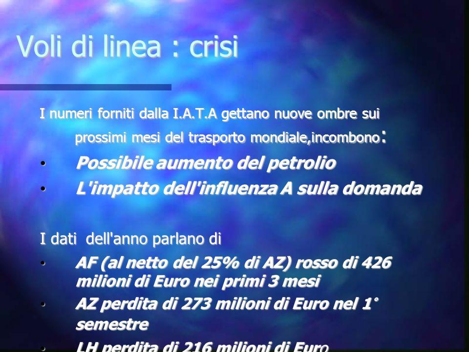 Voli di linea : crisi Possibile aumento del petrolio
