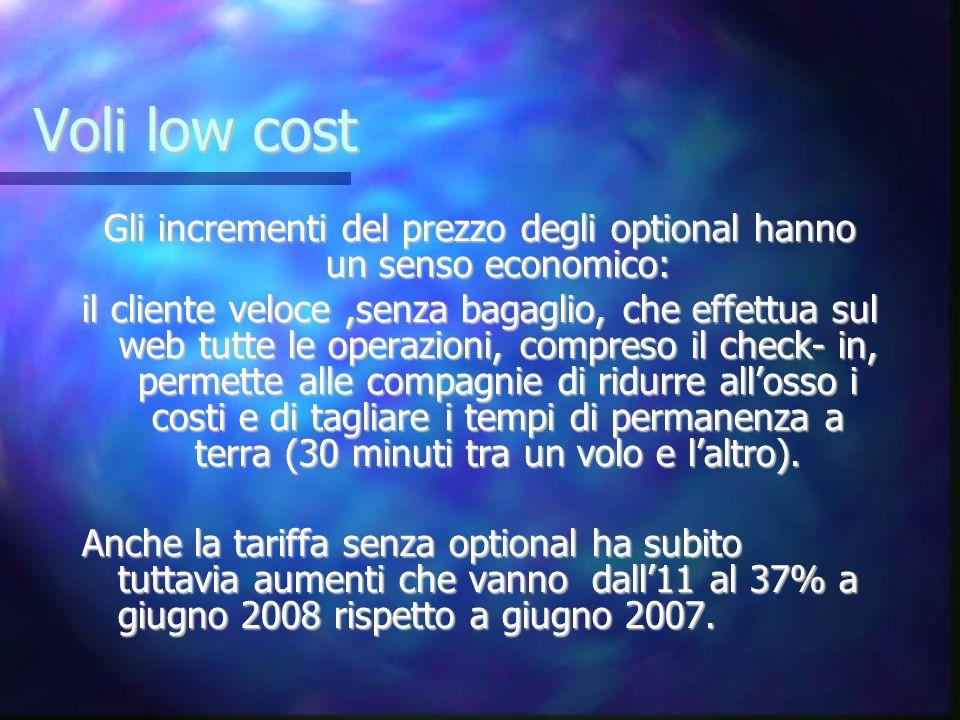 Gli incrementi del prezzo degli optional hanno un senso economico: