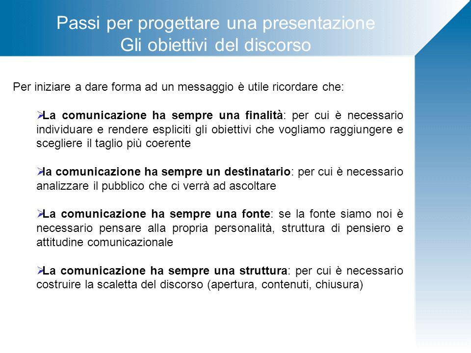 Passi per progettare una presentazione Gli obiettivi del discorso