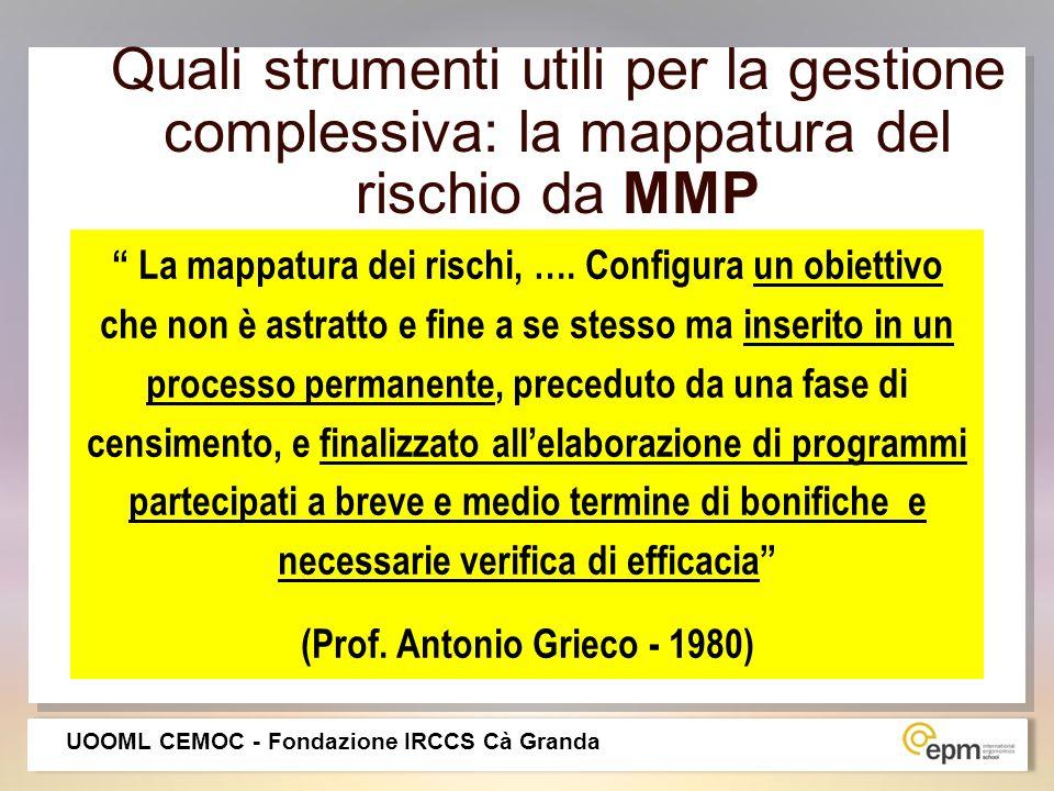 (Prof. Antonio Grieco - 1980)