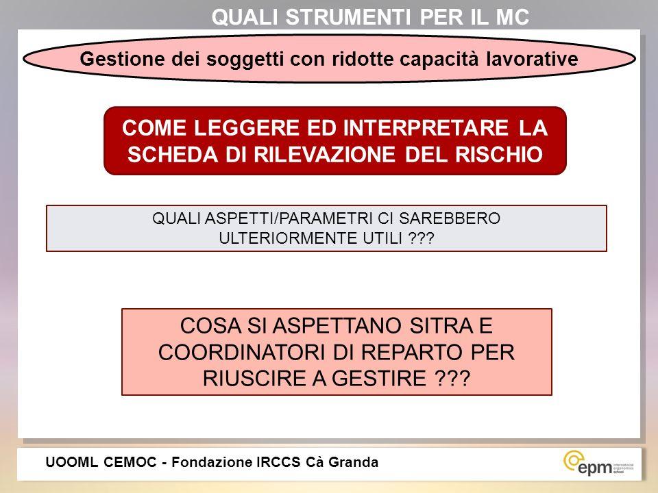 COME LEGGERE ED INTERPRETARE LA SCHEDA DI RILEVAZIONE DEL RISCHIO