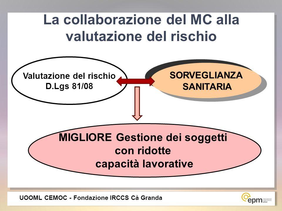 La collaborazione del MC alla valutazione del rischio