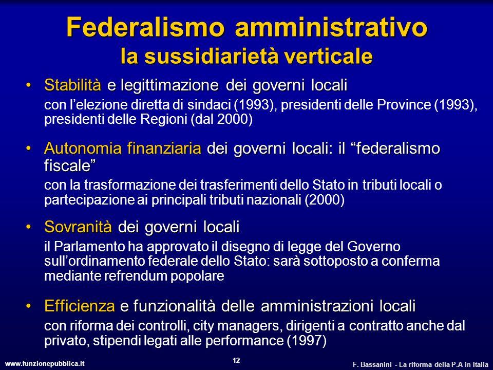 Federalismo amministrativo la sussidiarietà verticale