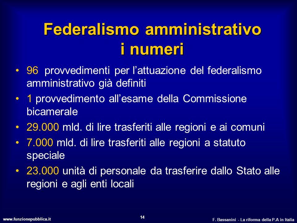 Federalismo amministrativo i numeri
