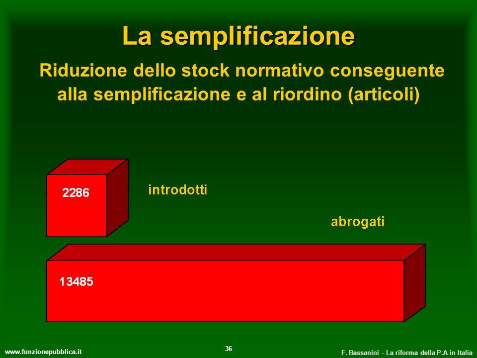 La semplificazione Riduzione dello stock normativo conseguente alla semplificazione e al riordino (articoli)
