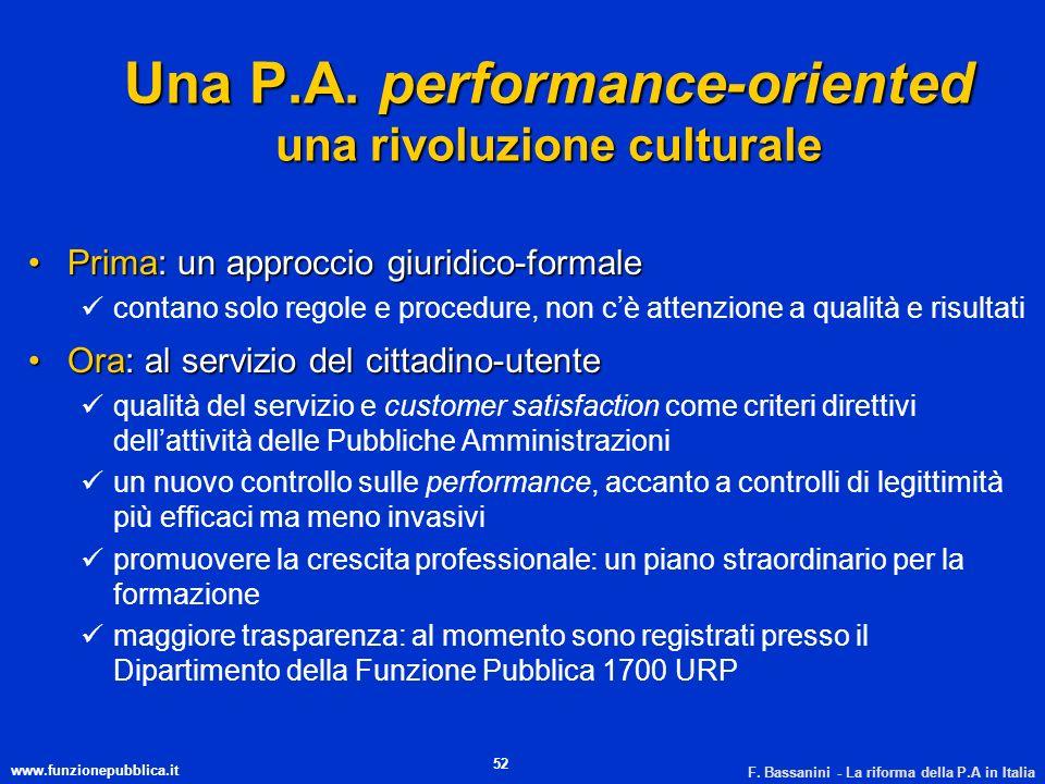 Una P.A. performance-oriented una rivoluzione culturale