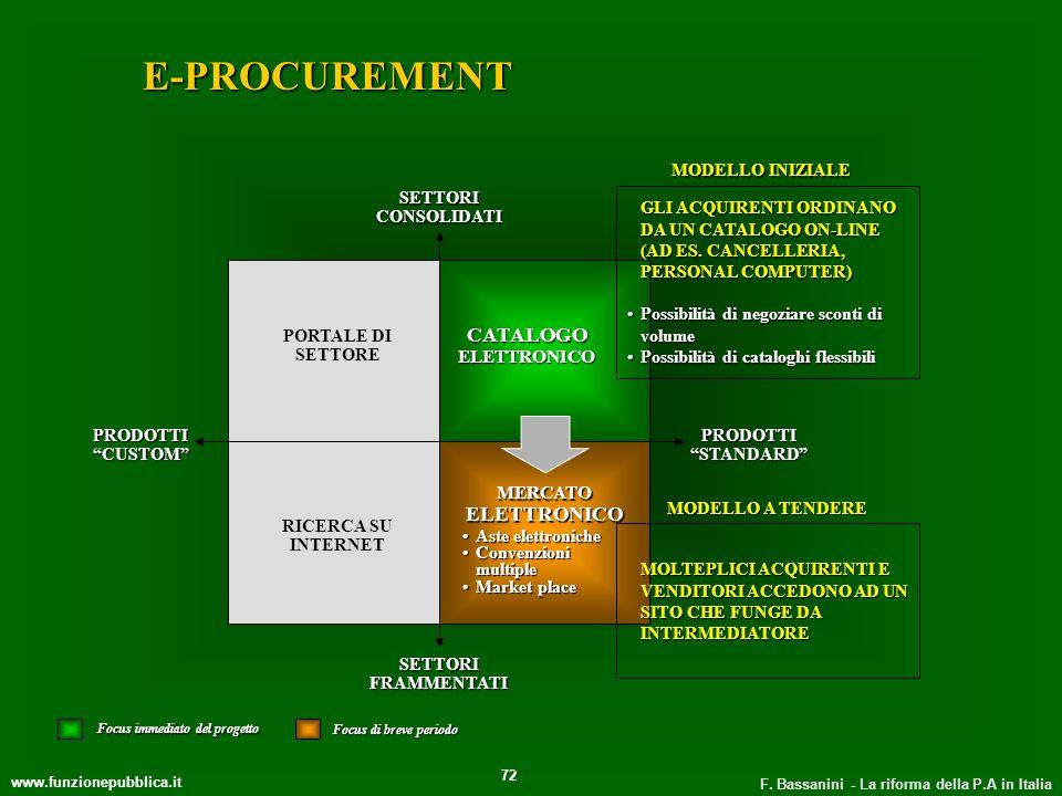 E-PROCUREMENT CATALOGO ELETTRONICO MERCATO ELETTRONICO