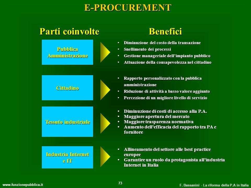 Pubblica Amministrazione Industria Internet e IT