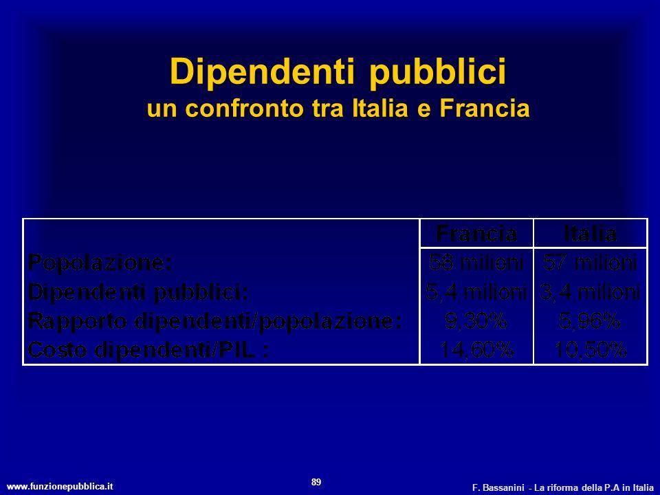 Dipendenti pubblici un confronto tra Italia e Francia