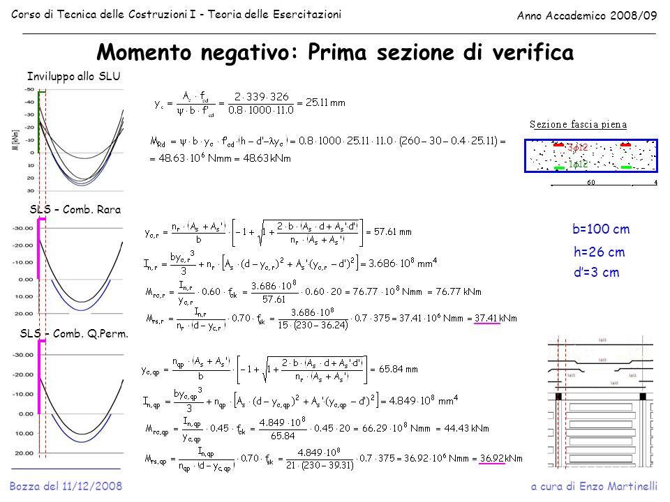 Momento negativo: Prima sezione di verifica
