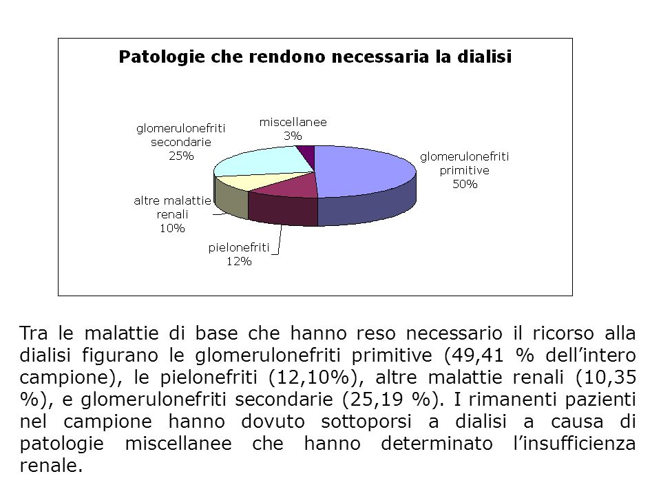 Tra le malattie di base che hanno reso necessario il ricorso alla dialisi figurano le glomerulonefriti primitive (49,41 % dell'intero campione), le pielonefriti (12,10%), altre malattie renali (10,35 %), e glomerulonefriti secondarie (25,19 %).