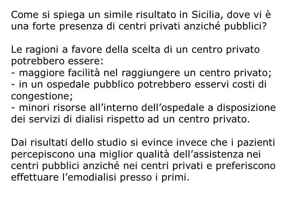 Come si spiega un simile risultato in Sicilia, dove vi è una forte presenza di centri privati anziché pubblici