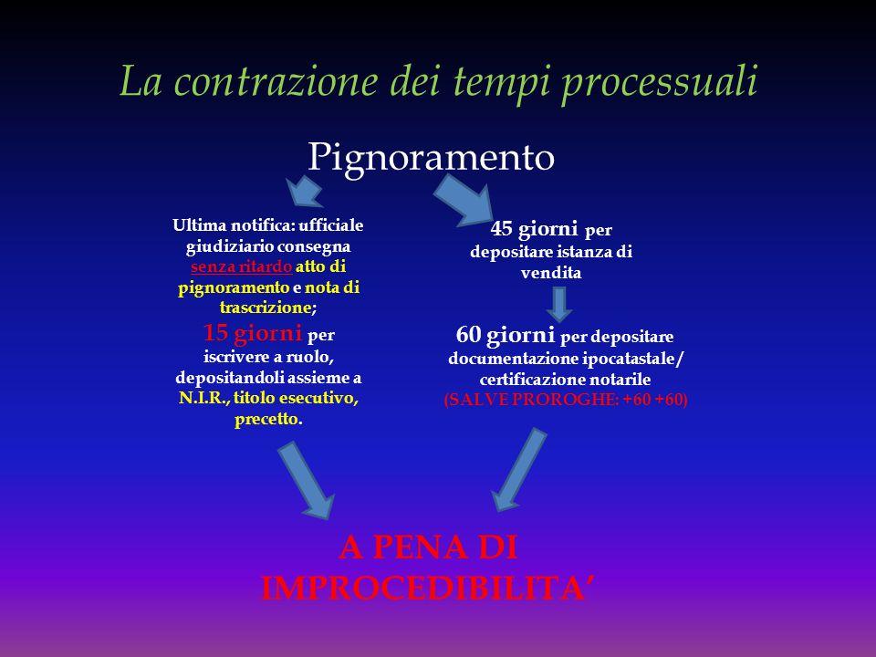 Le recenti modifiche del processo esecutivo ppt scaricare - Ufficiale giudiziario pignoramento ...