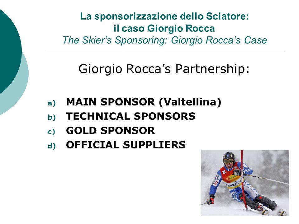 Giorgio Rocca's Partnership: