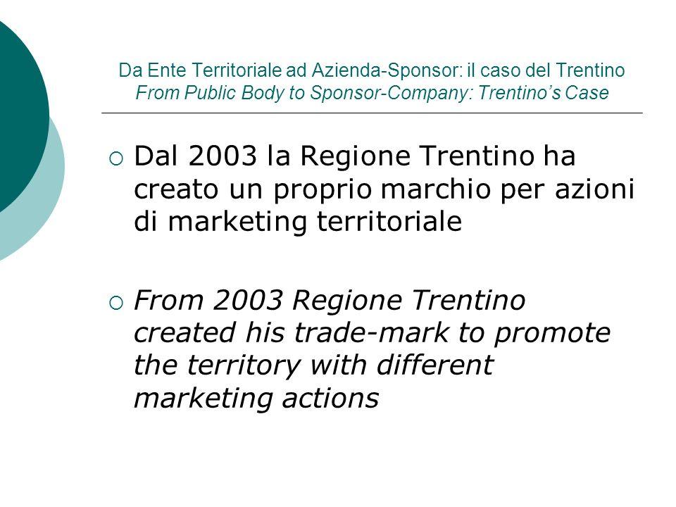Da Ente Territoriale ad Azienda-Sponsor: il caso del Trentino From Public Body to Sponsor-Company: Trentino's Case