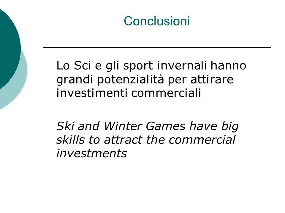 Conclusioni Lo Sci e gli sport invernali hanno grandi potenzialità per attirare investimenti commerciali.