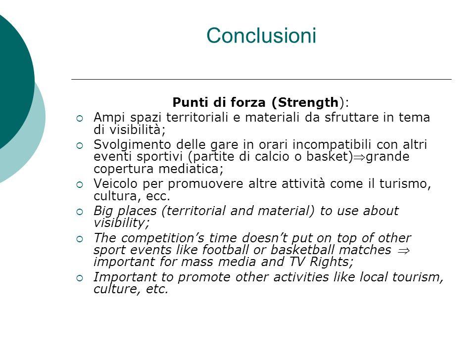 Punti di forza (Strength):