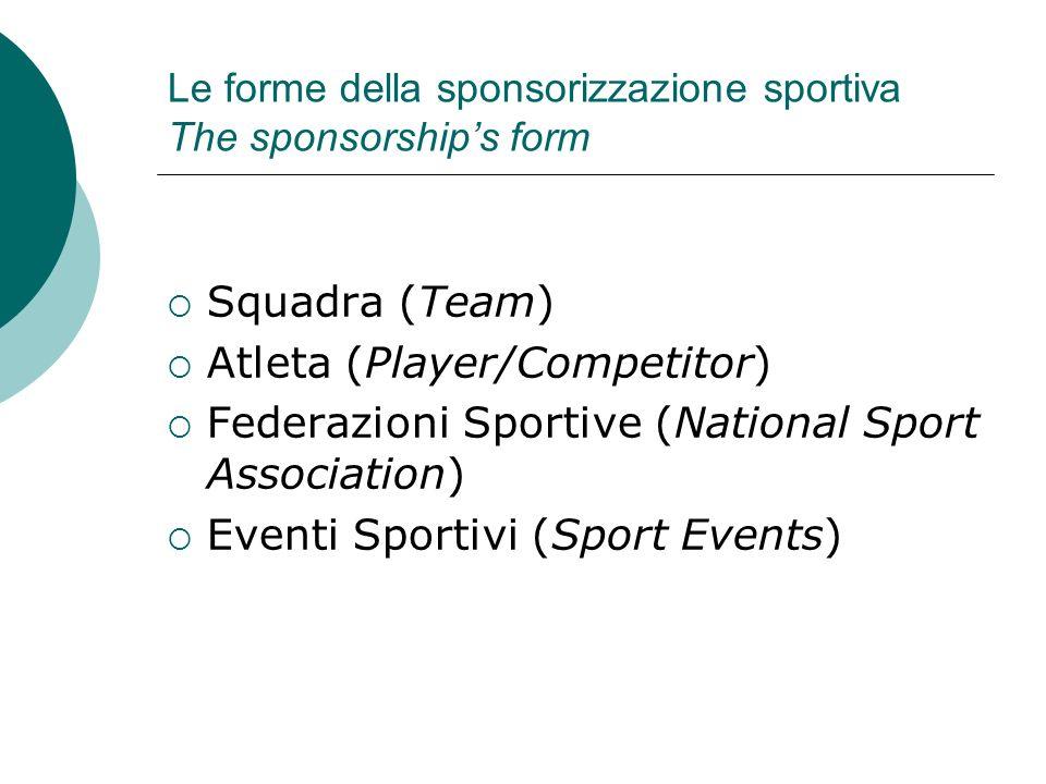 Le forme della sponsorizzazione sportiva The sponsorship's form