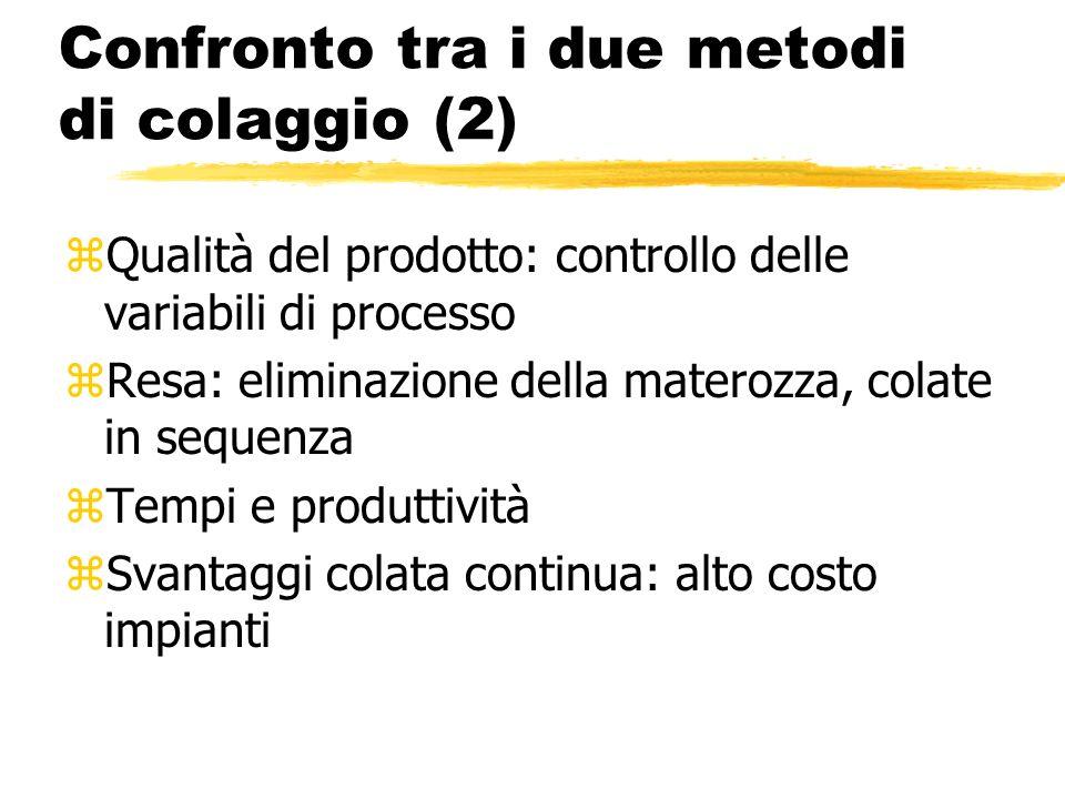 Confronto tra i due metodi di colaggio (2)