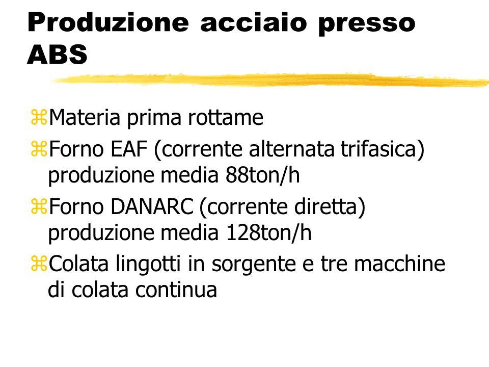 Produzione acciaio presso ABS