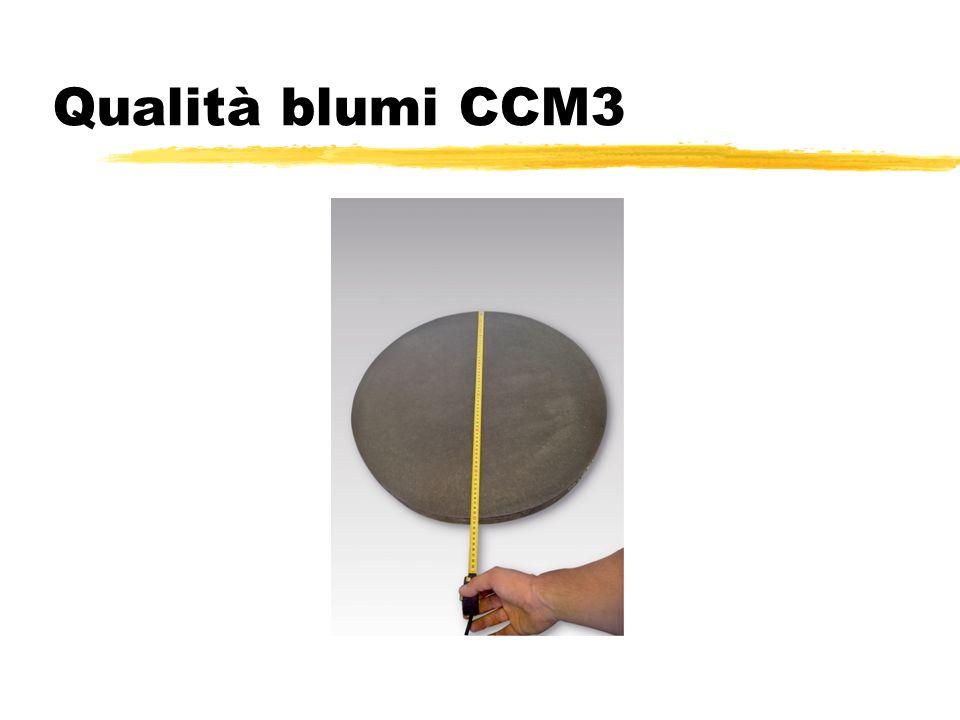 Qualità blumi CCM3