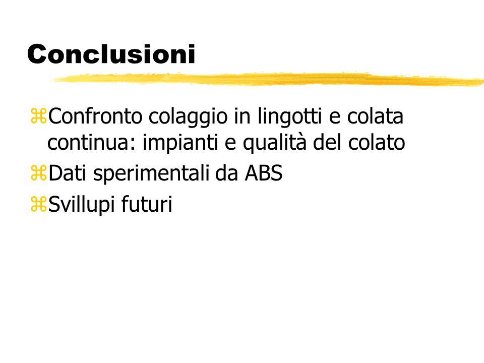 Conclusioni Confronto colaggio in lingotti e colata continua: impianti e qualità del colato. Dati sperimentali da ABS.