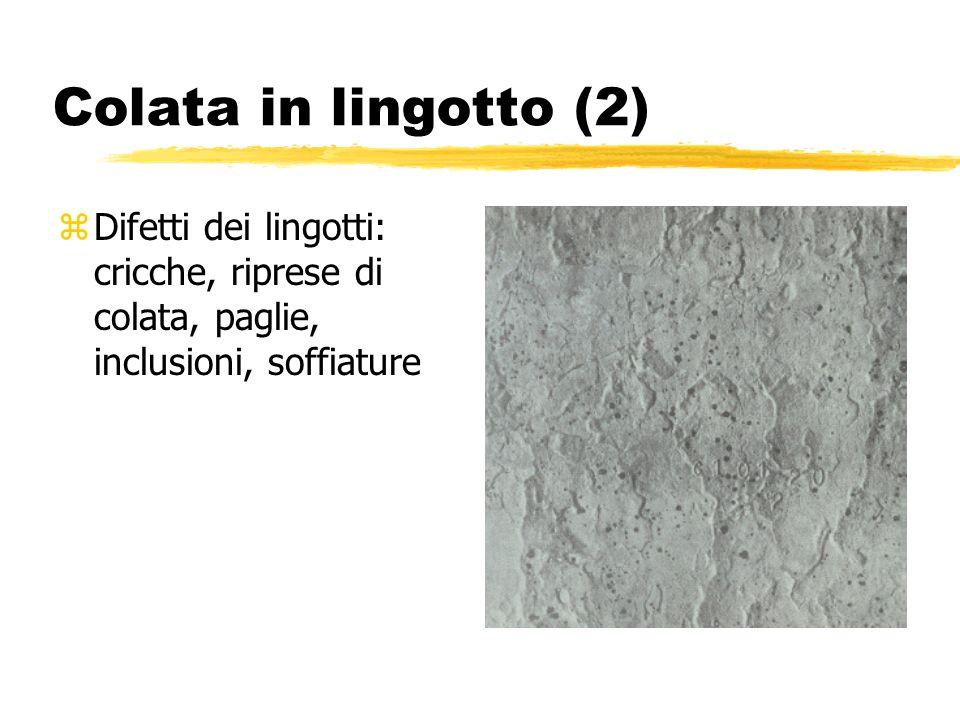 Colata in lingotto (2) Difetti dei lingotti: cricche, riprese di colata, paglie, inclusioni, soffiature.