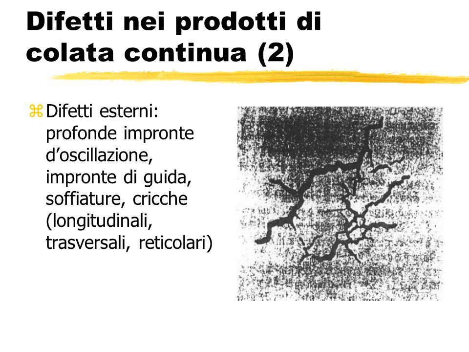 Difetti nei prodotti di colata continua (2)