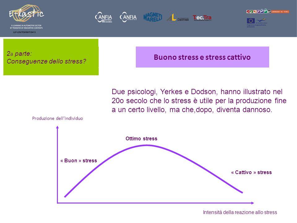 Buono stress e stress cattivo