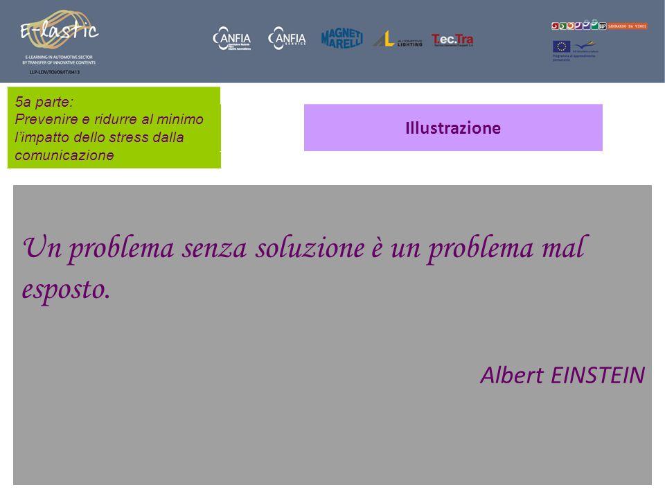 Un problema senza soluzione è un problema mal esposto.