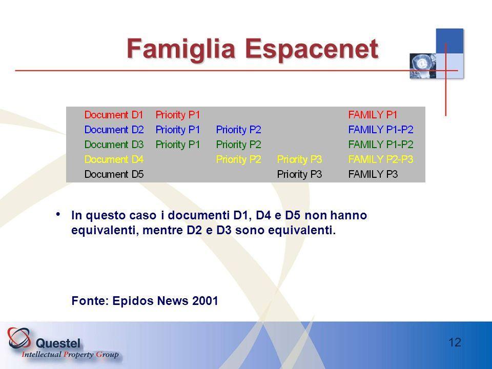 Famiglia Espacenet In questo caso i documenti D1, D4 e D5 non hanno equivalenti, mentre D2 e D3 sono equivalenti.