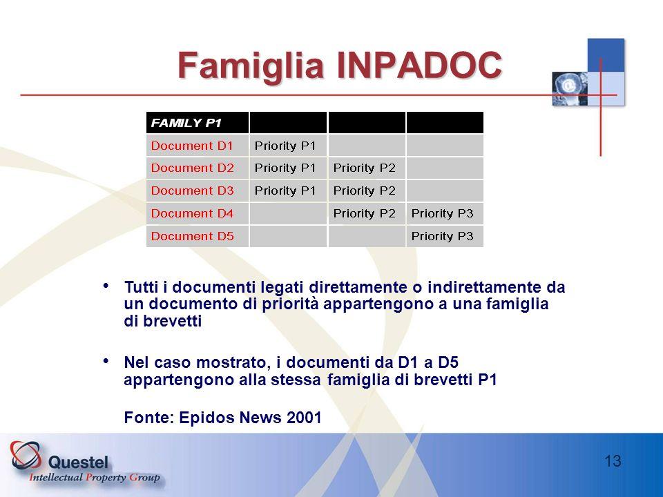 Famiglia INPADOC Tutti i documenti legati direttamente o indirettamente da un documento di priorità appartengono a una famiglia di brevetti.