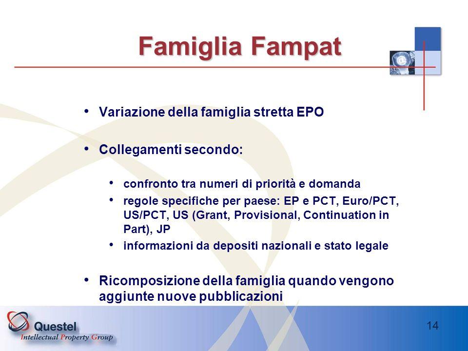 Famiglia Fampat Variazione della famiglia stretta EPO
