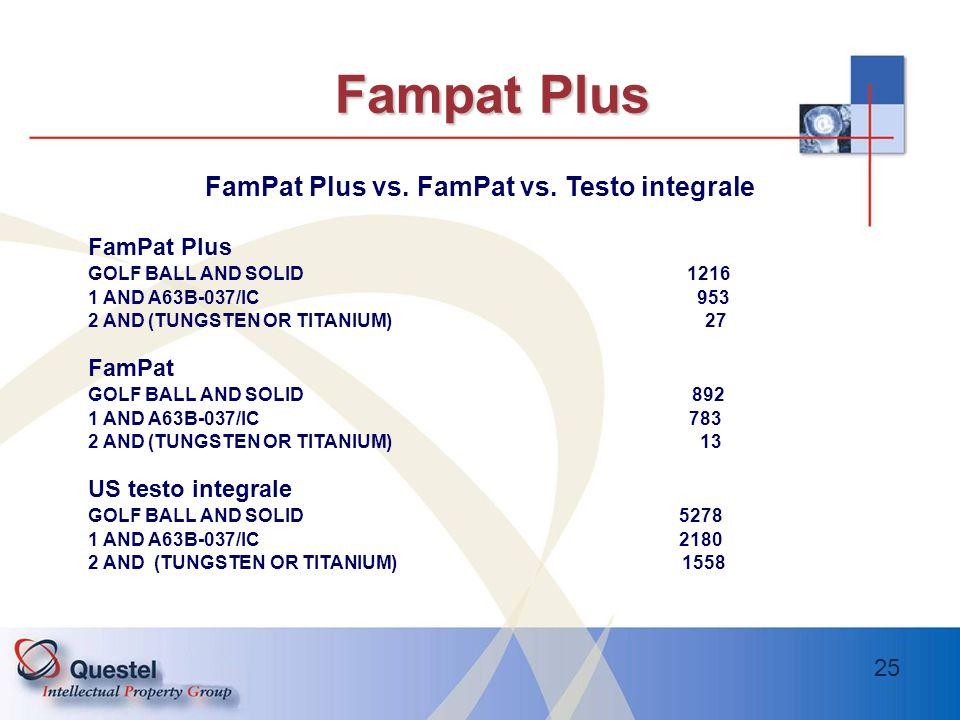 FamPat Plus vs. FamPat vs. Testo integrale