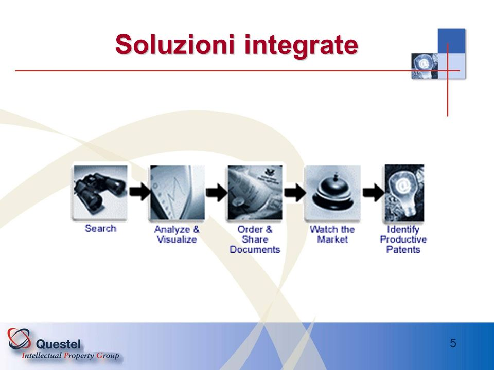 Soluzioni integrate Questel Orbit enables the user to act at any step of the IP –workflow. Search for information.