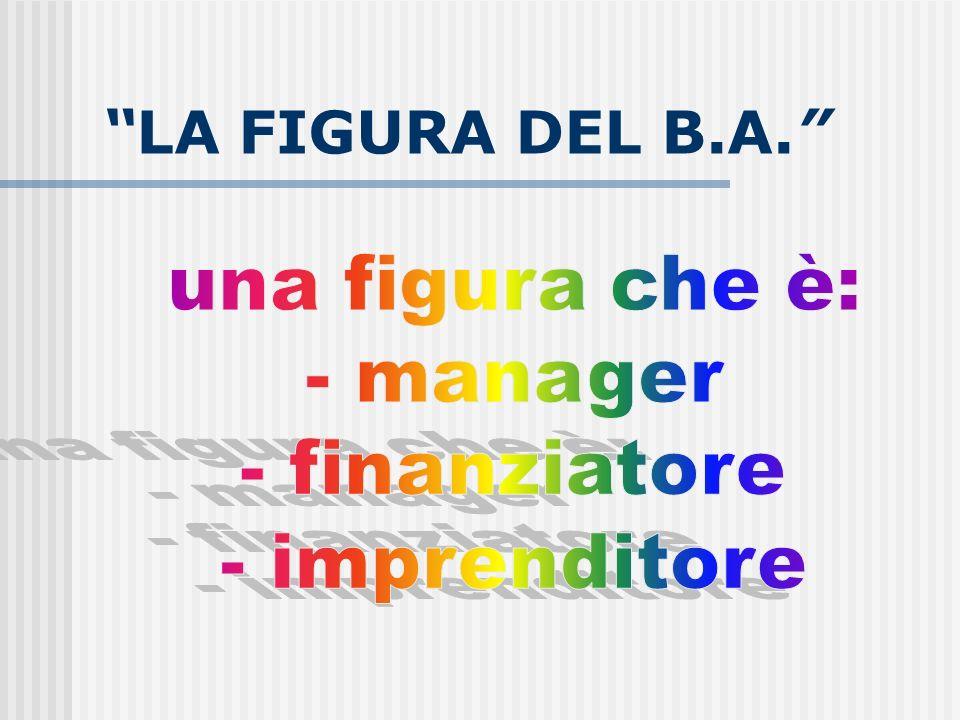 LA FIGURA DEL B.A. una figura che è: - manager - finanziatore