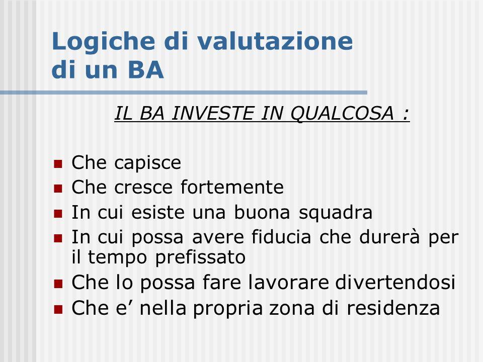 Logiche di valutazione di un BA