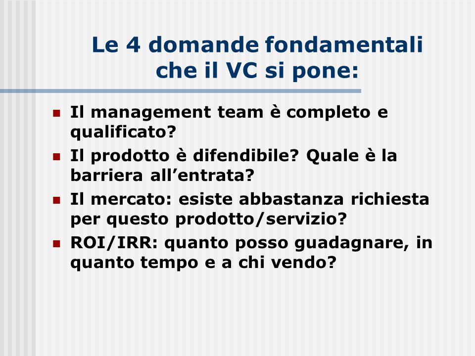 Le 4 domande fondamentali che il VC si pone: