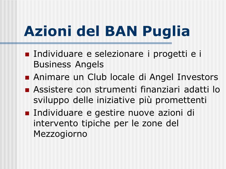Azioni del BAN Puglia Individuare e selezionare i progetti e i Business Angels. Animare un Club locale di Angel Investors.